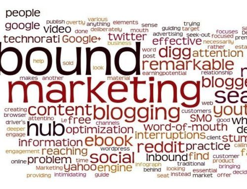 How Inbound Marketing can Increase Sales