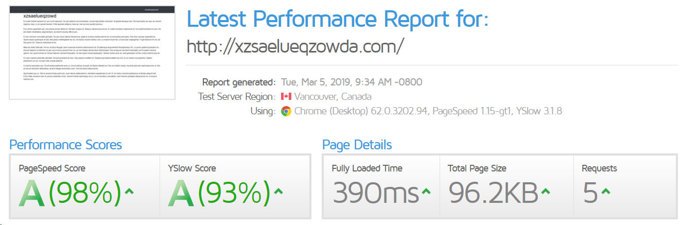 html website speed test